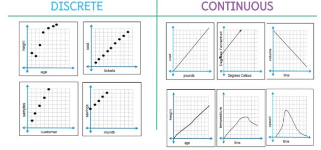discrete_continuous