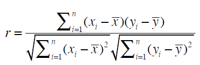 pearson_coefficient